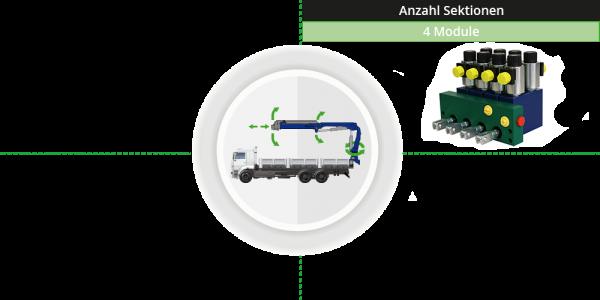 Funknachrüstung für LKW Ladekran mit 4 Sektionen