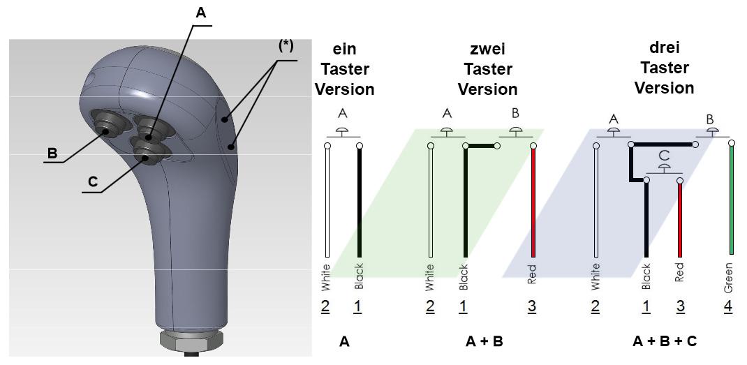 Funktionsdiagramm für Bodenzug Kreuzhebel